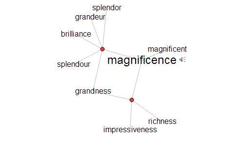 Magnificence_vis