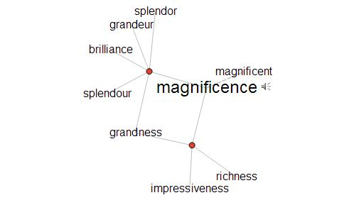 Magnificence_vis
